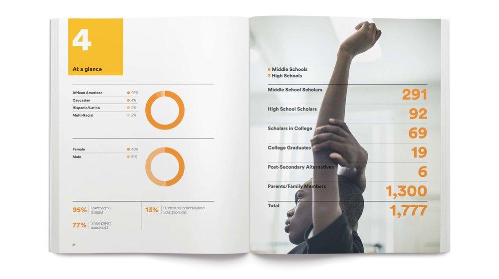 oda-2014-annual-report-4.jpg