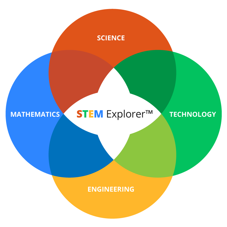 STEM Explorer icon.png