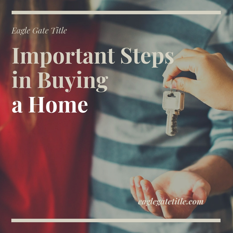 Important Steps in Buying a Home (2).jpg