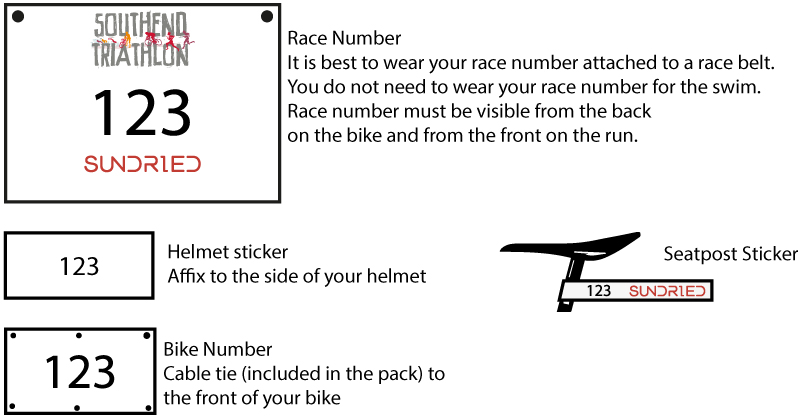 Triathlon-Sticker-Guide.jpg