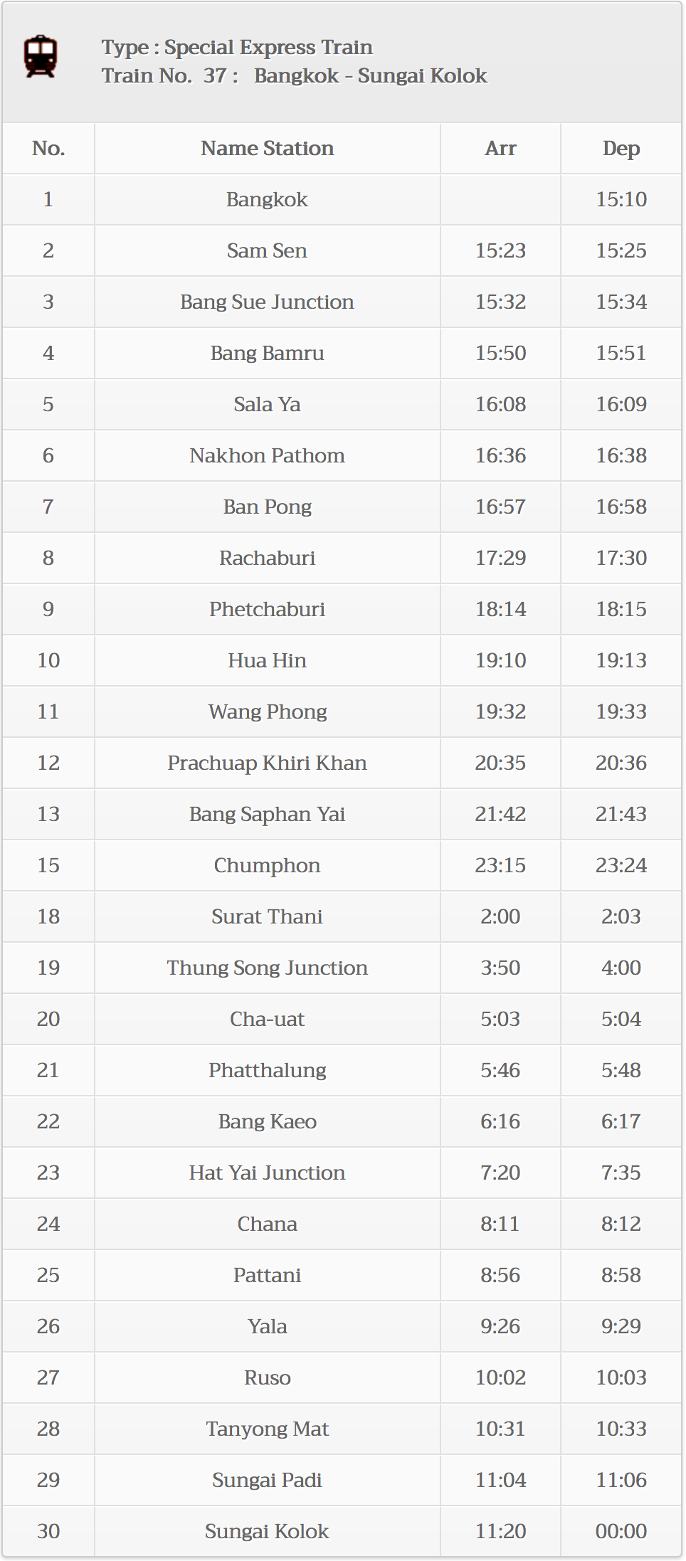 train-37-bangkok-to-sungai-kolok-timetable.png