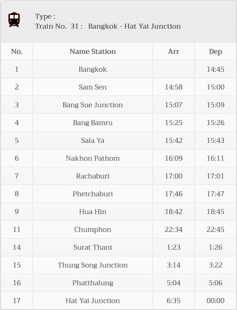 train-31-bangkok-to-hat-yai-timetable.png