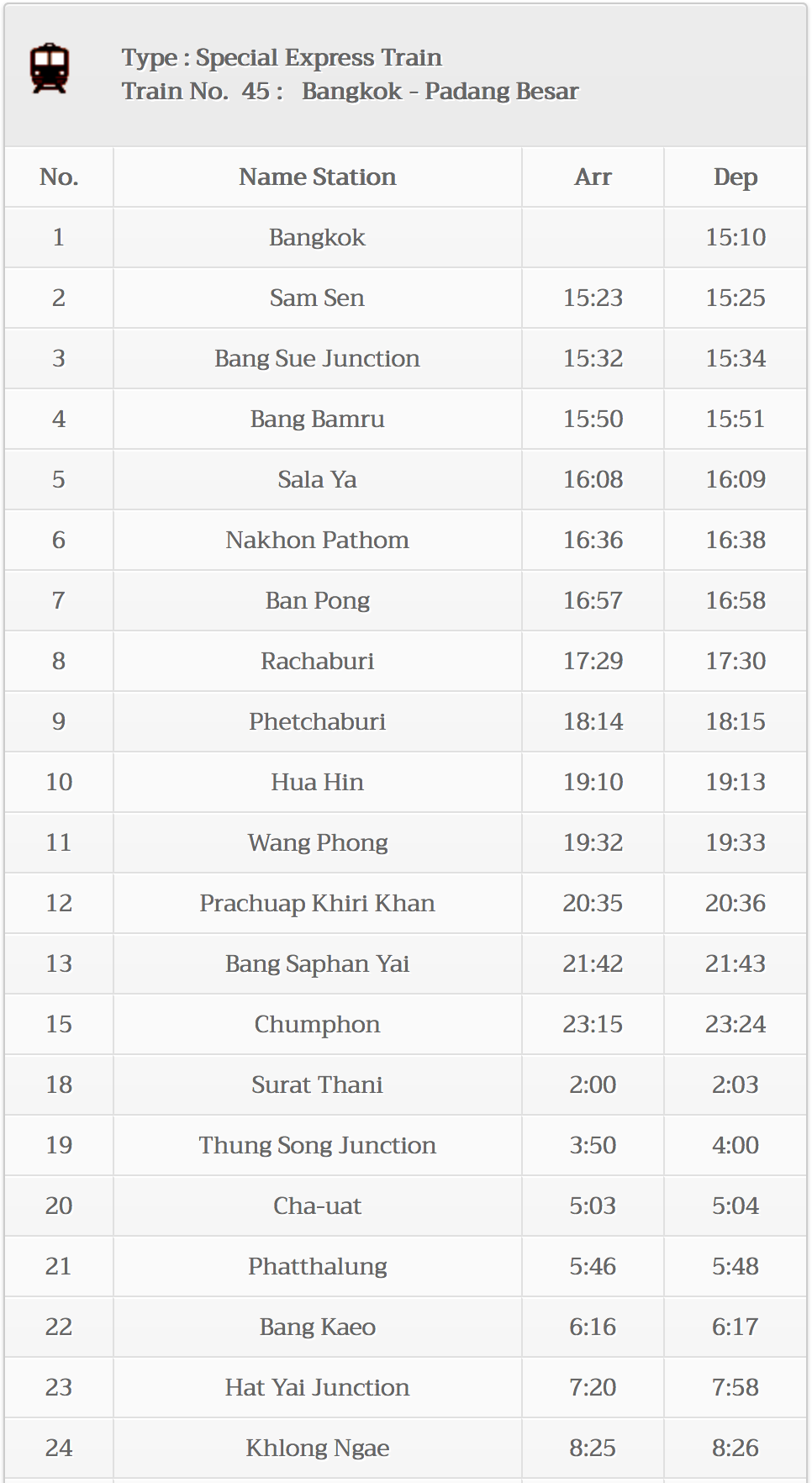 train-45-bangkok-to-padang-besar-timetable.png