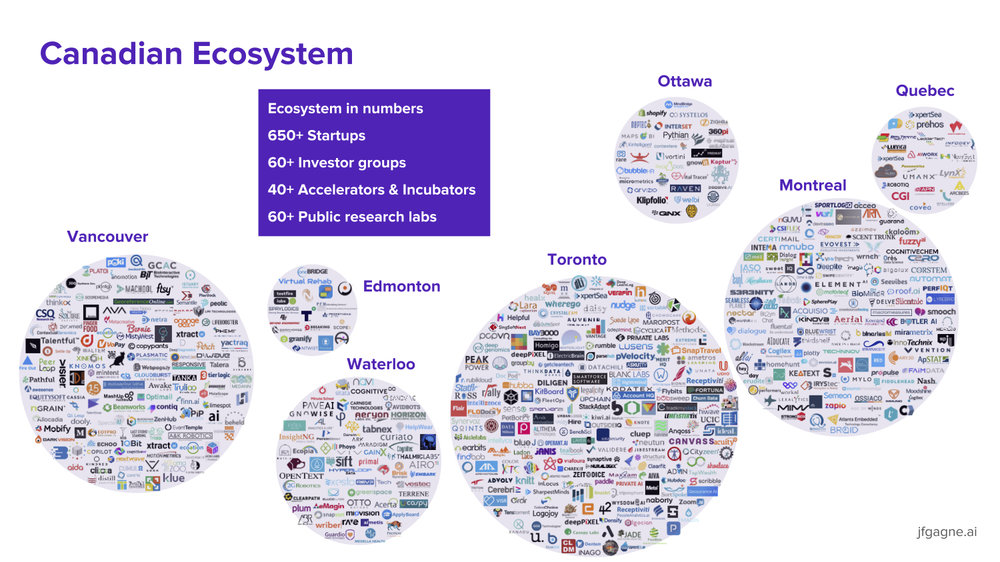 Canadian AI ecosystem 2018 2.jpg