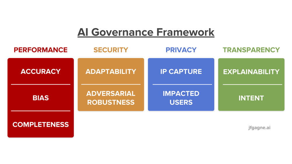 AI Governance Categories.jpg