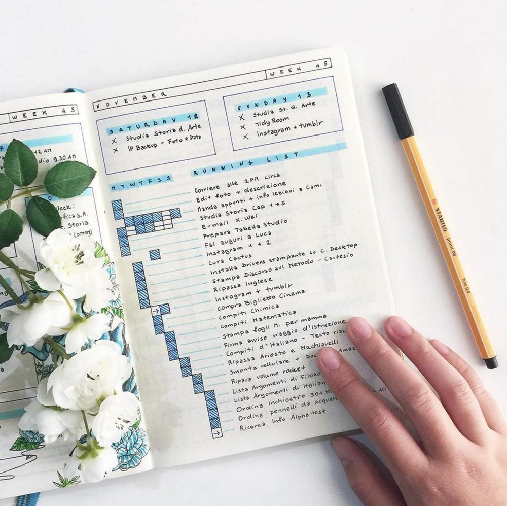 Intro To Bullet Journaling - The Study Room London