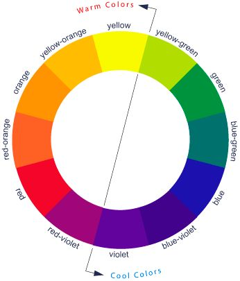 The Colour Wheel - The Study Room London.jpg