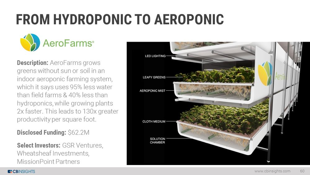 Aerofarms-ftf-report-slide.jpg