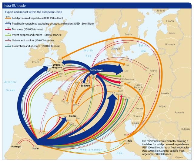 Intra-EU trade.png