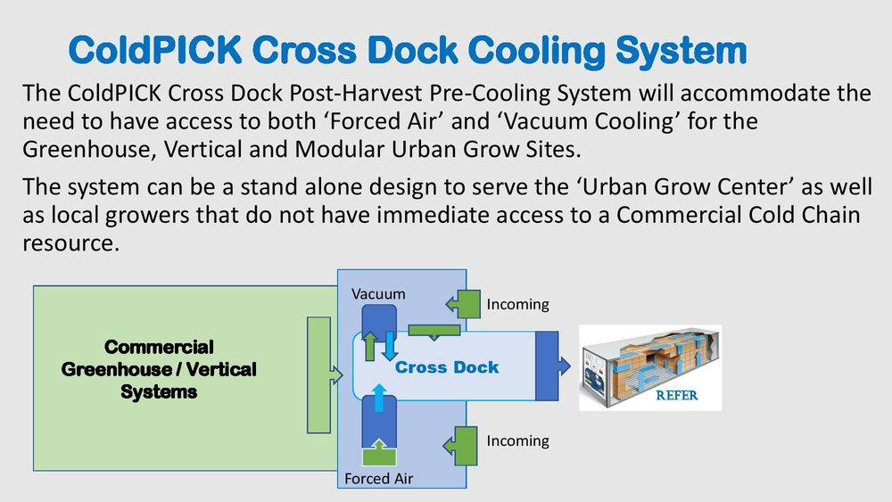 ColdPICK Cross Dock Cooling System Greenhouse - Vertical Cold Chain 2-page-001.jpg