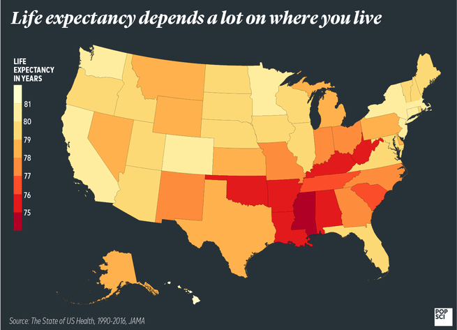 Americans living in much of the South have much shorter lives than those in the rest of the country. Infographic by Sara Chodosh