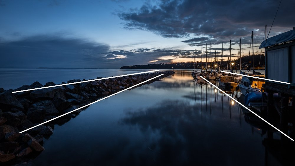 Blue Hour at White Rock: Leading Lines to the Sunset.
