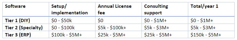 Cost Image Table 1.JPG