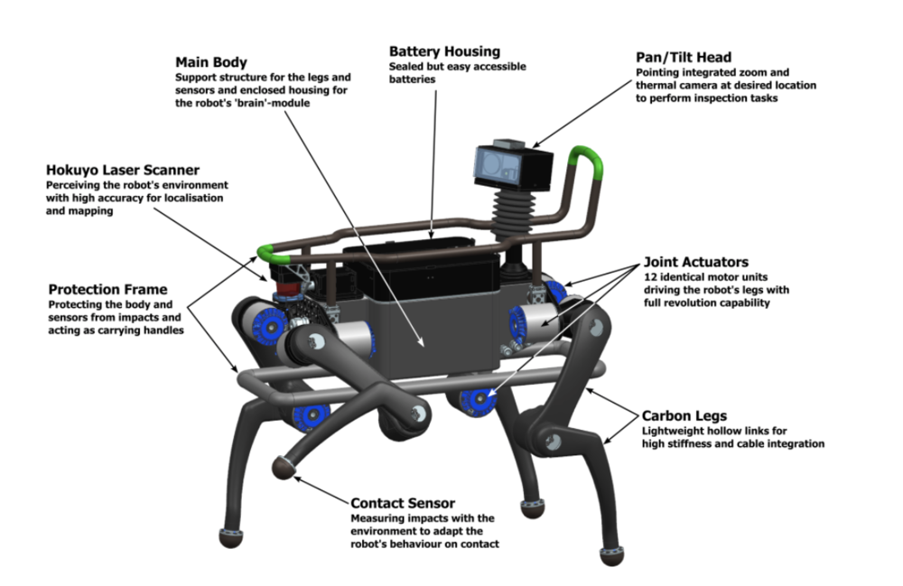 ANYmal Robot Image 13
