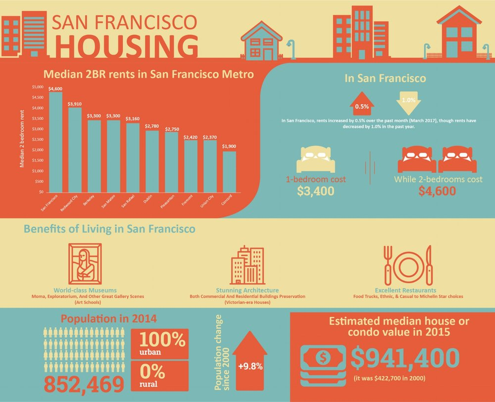 SAN_FRANCISCO_HOUSING_high01 (2).jpg