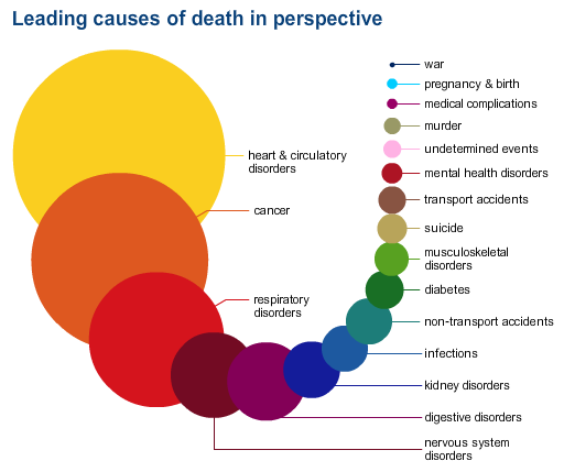 leading_causes_of_death.0.0.png