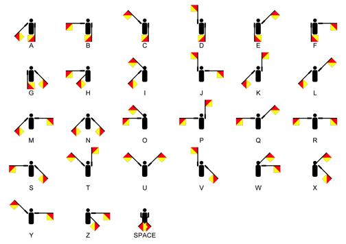 Semaphore Flag Alphabet: Denelson83 http://commons.wikimedia.org/wiki/File:Semaphore_Alpha.svg