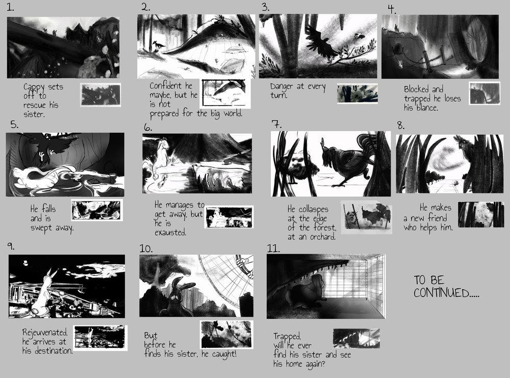 Thumbnail ideas for Bunny illustration