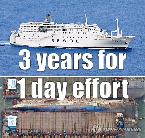 After Nearly  Years Sewol Ferry Lifted From Sea In  Day Theseoulite