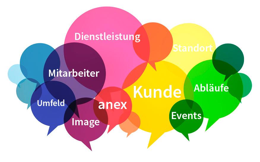 Kommunikation_Schlagwörter_3.jpg