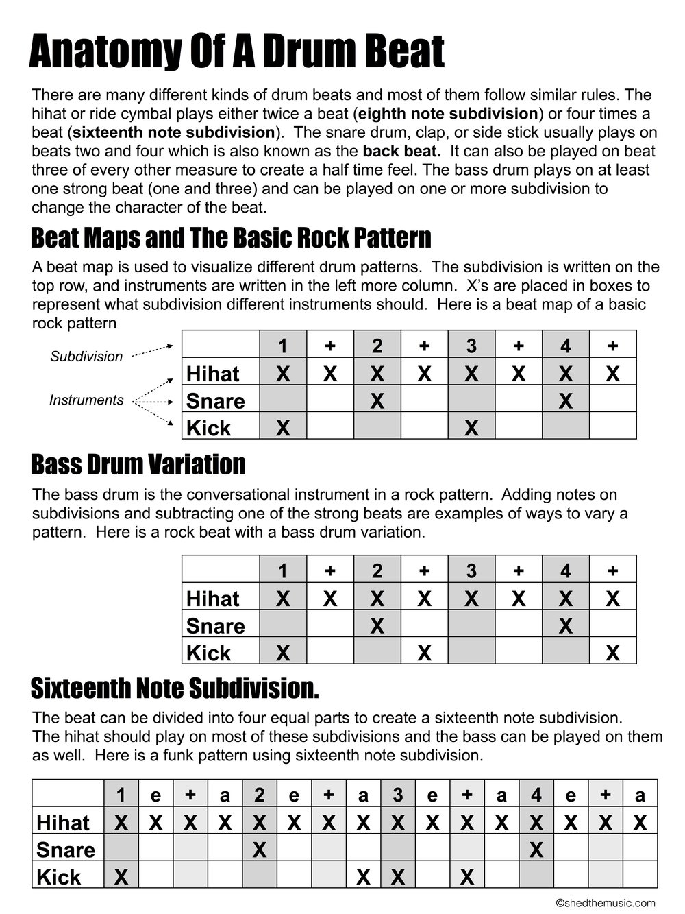 Anatomy of a drum beat.jpg