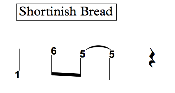 shortninish bread.png