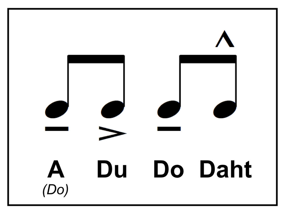Jazz Sight Rhythms.001.jpeg