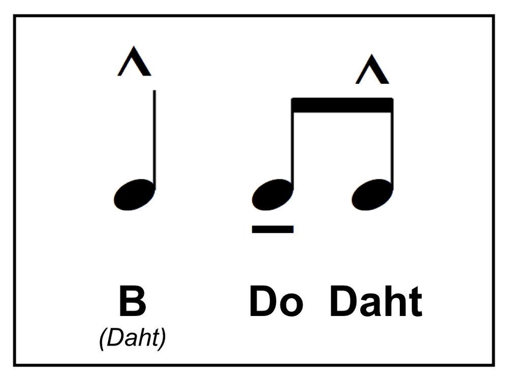 Jazz Sight Rhythms.002.jpeg