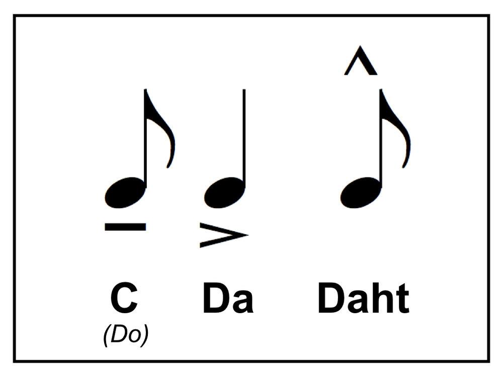 Jazz Sight Rhythms.003.jpeg