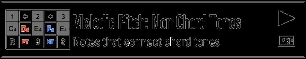 non+chord+tone+button.001.png