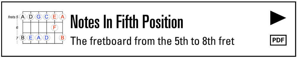 Notes in Fifth Position (Button).png
