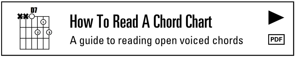 How to Read a Chord Chart (Button).png