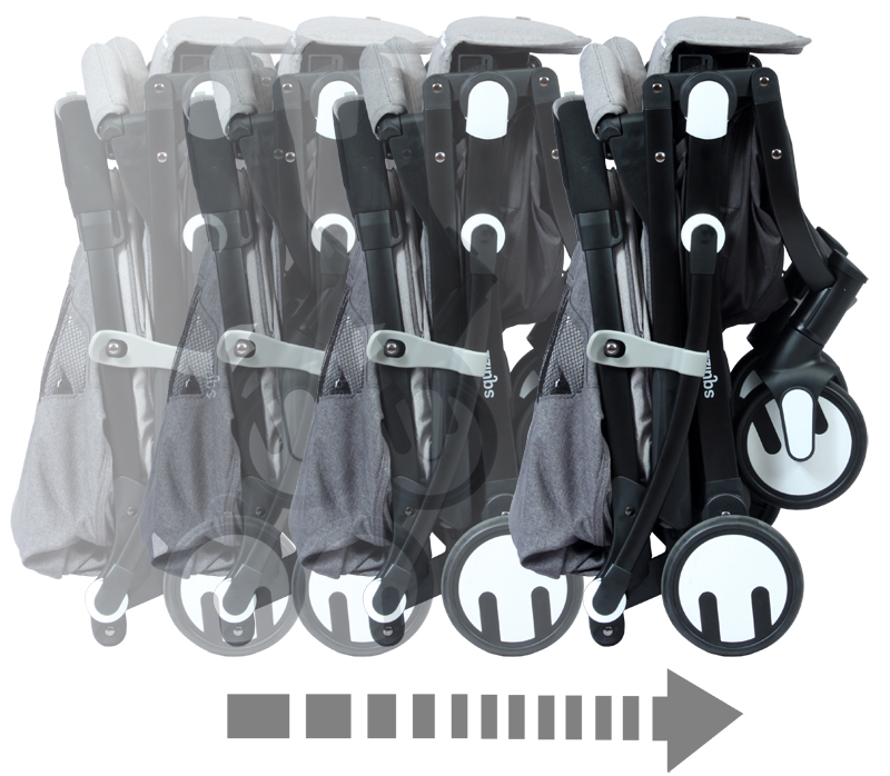 #MoreFeatures?CASTOR WHEELS - The castor wheels not only maintain the stroller upright when folded but allow it to be conveniently pulled like a 4-wheel trolley case. Practical when travelling in airports,train stations,subways or in a parking.  This added to its compact size makes the Squizz the ultimate urban stroller ideal for travel and on-the-go parents!