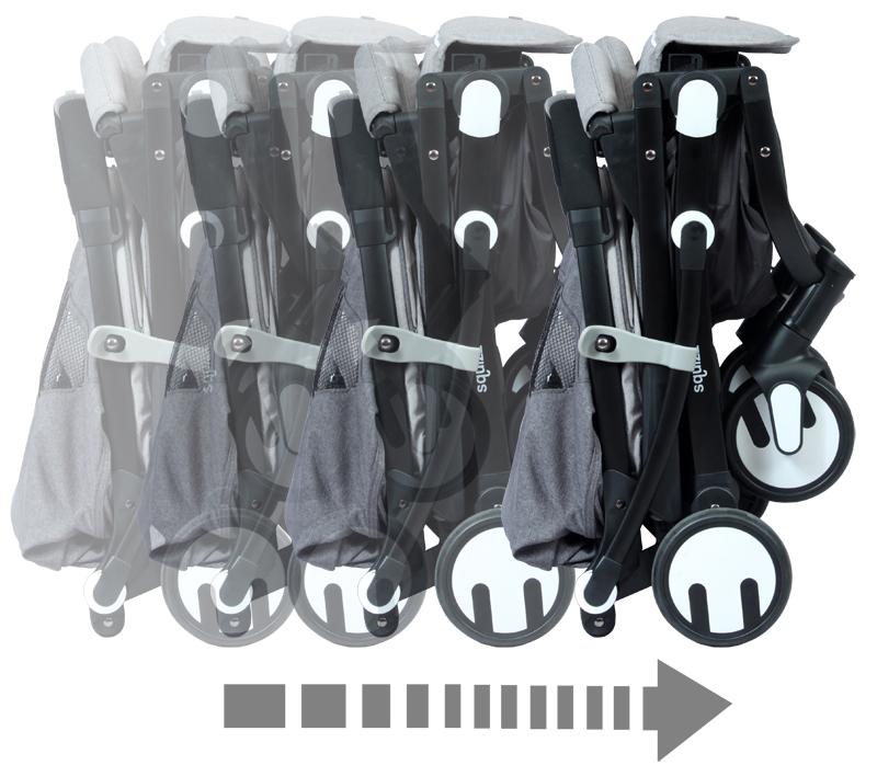 #LesDétails ?ROULETTES ADDITIONNELLES - Les roulettes additionnelles permettent d'utiliser la poussette comme une valise à 4 roulettes et de la faire rouler sans la soutenir. Ce système est très pratique dans les aérogares, les gares, le métro et quotidiennement où que vous soyez!Ajouté à sa taille compacte, ce système de roulettes fait de la SQUIZZ une citadine et une voyageuse extraordinaire !
