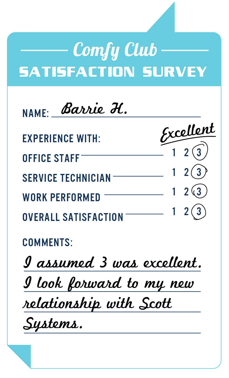Excellent! I assumed 3 was excellent. I look forward to my new relationship with Scott Systems. - Barrie H.