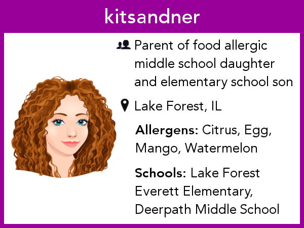 Spokin food allergy profile Kit