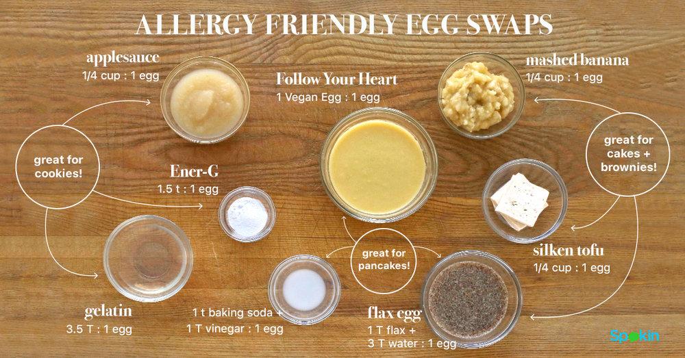 BakingSwaps_EGG_Facebook_v4.jpg