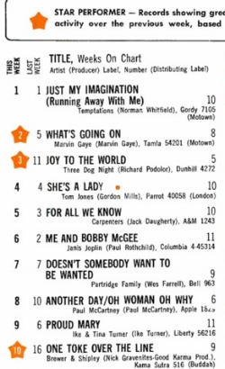No. 2 in Billboard...