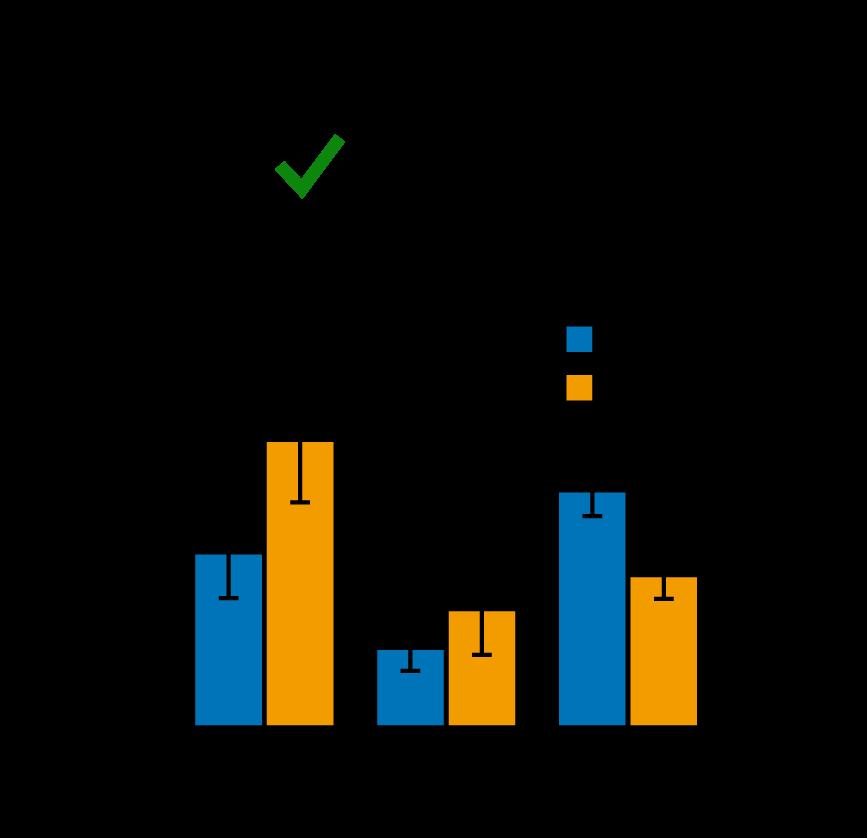 dataviz_template-barplot_DO.png