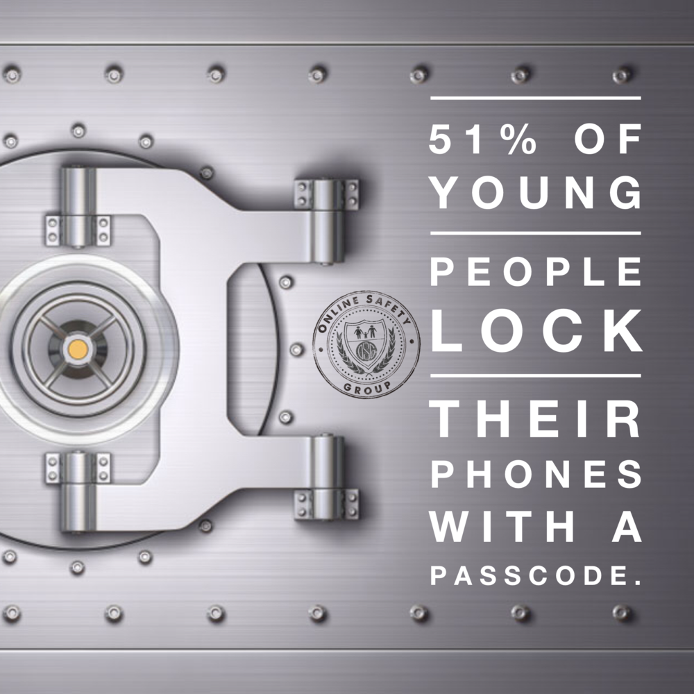 51% of young people lock their phones with a passcode