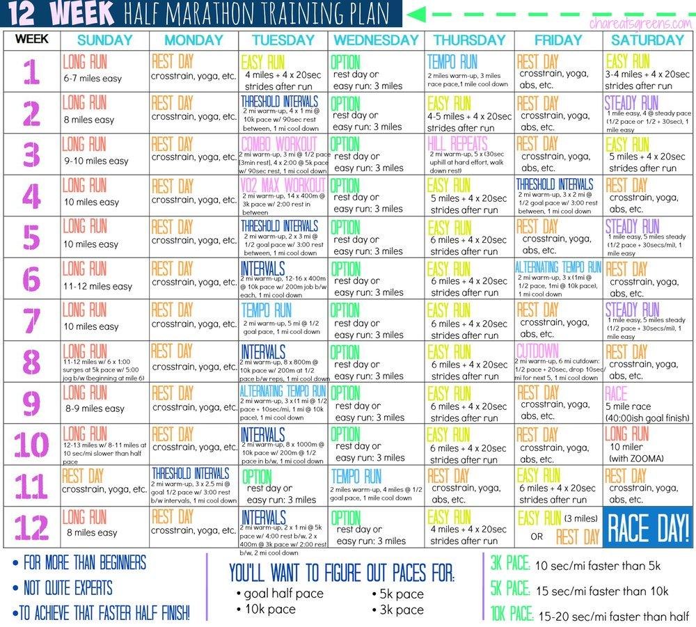 12-week-half-plan-actual.jpg