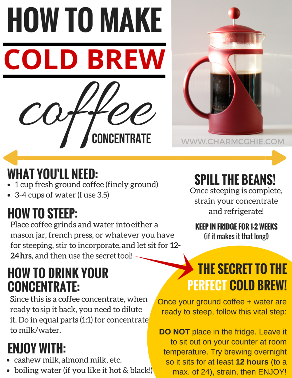 How to make cold brew coffee.png