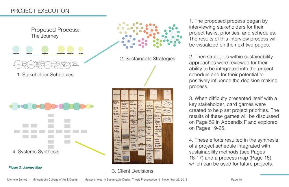 MSantos_Thesis Presentation_2018.12.11_small2 Page 012.jpg