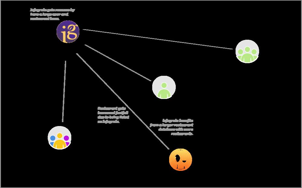 ecosystem infograin.png