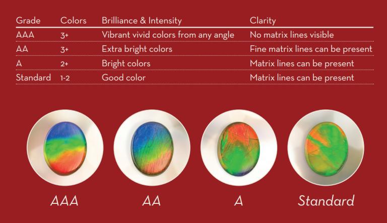 Grading-Chart-1-.pdf-768x444.png