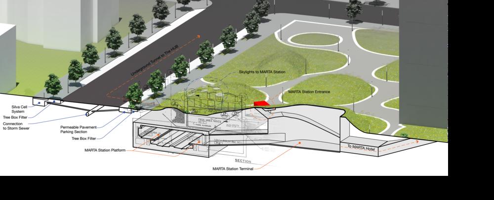 Metro Park Cross Section
