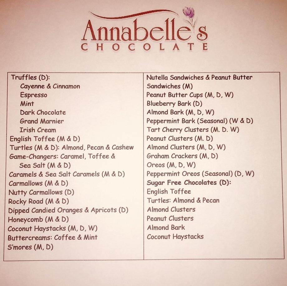 chocolate+list+image.jpg