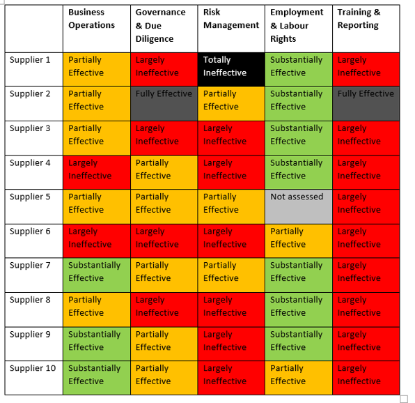 Supplier Risk Table.png