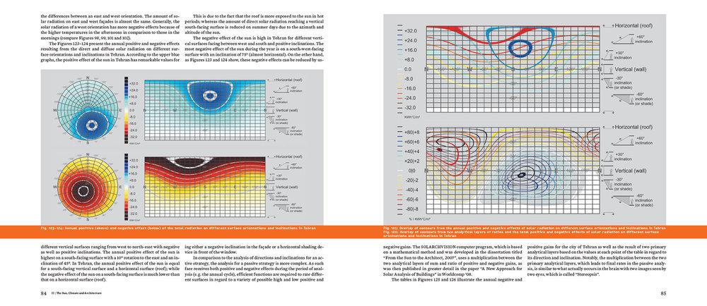 Vol09_-SolarClimaticVision-CD-Rom-v02-84.jpg