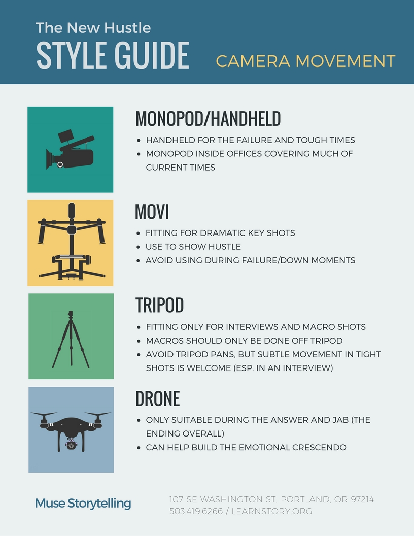 STYLE GUIDE DOWNLOAD